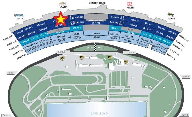 Daytonaseating1 Raceaway Hospitality
